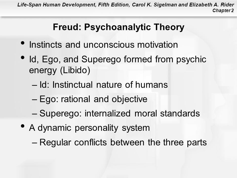 freuds theory of human development