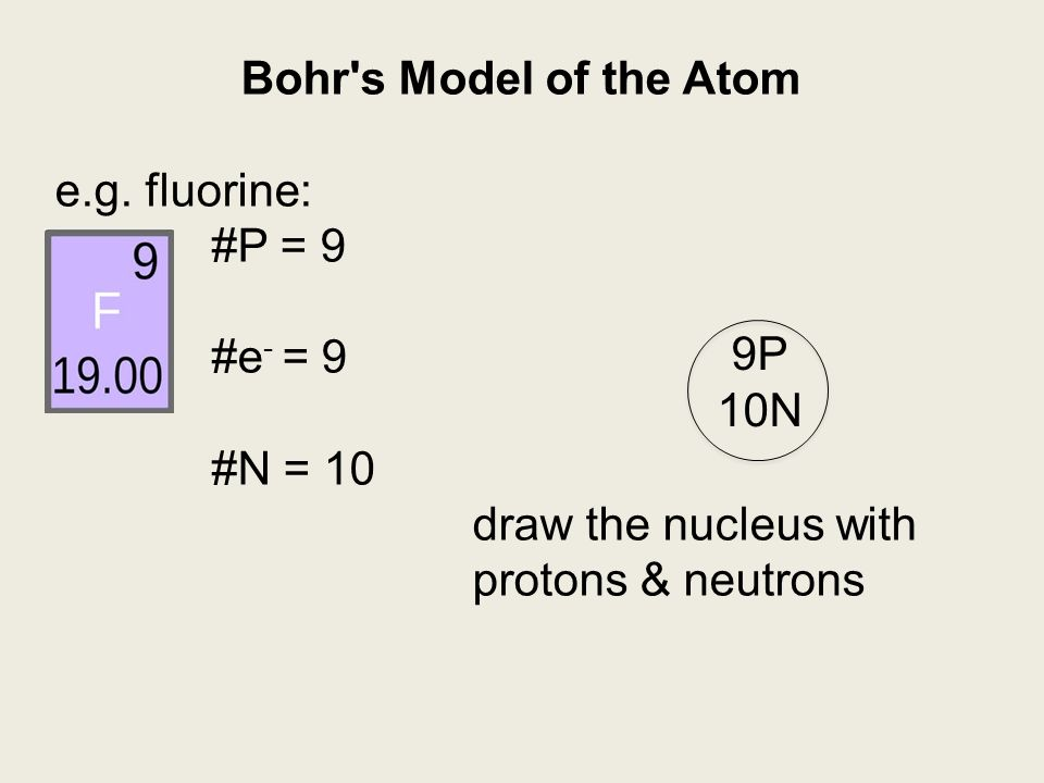 Bohrs model of the atom ppt video online download bohr s model of the atom eg fluorine p 9 e ccuart Choice Image