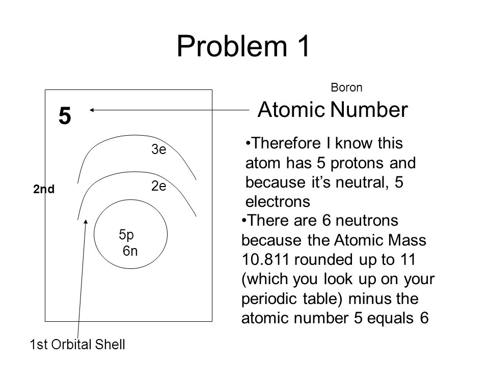 Review quiz more on ions have your notebook ready octet rule ppt problem 1 boron atomic number 5 therefore i know this atom has 5 urtaz Choice Image