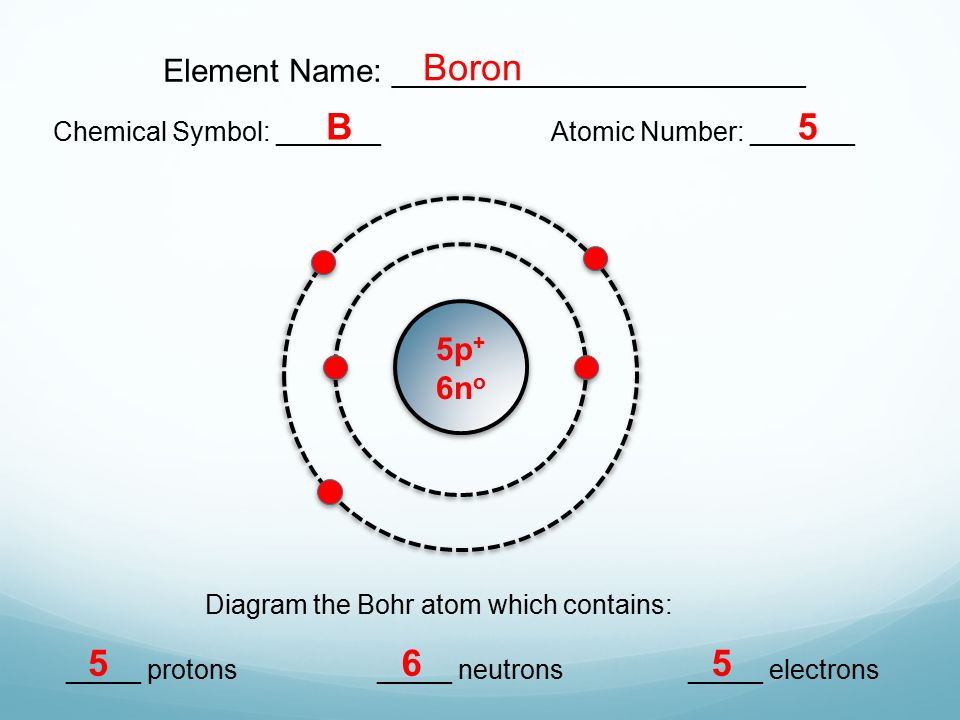 Boron element diagram free car wiring diagrams bohr model diagrams lesson 3 1 extension ppt video online download rh slideplayer com aluminum atom diagram boron element bohr diagram ccuart Gallery