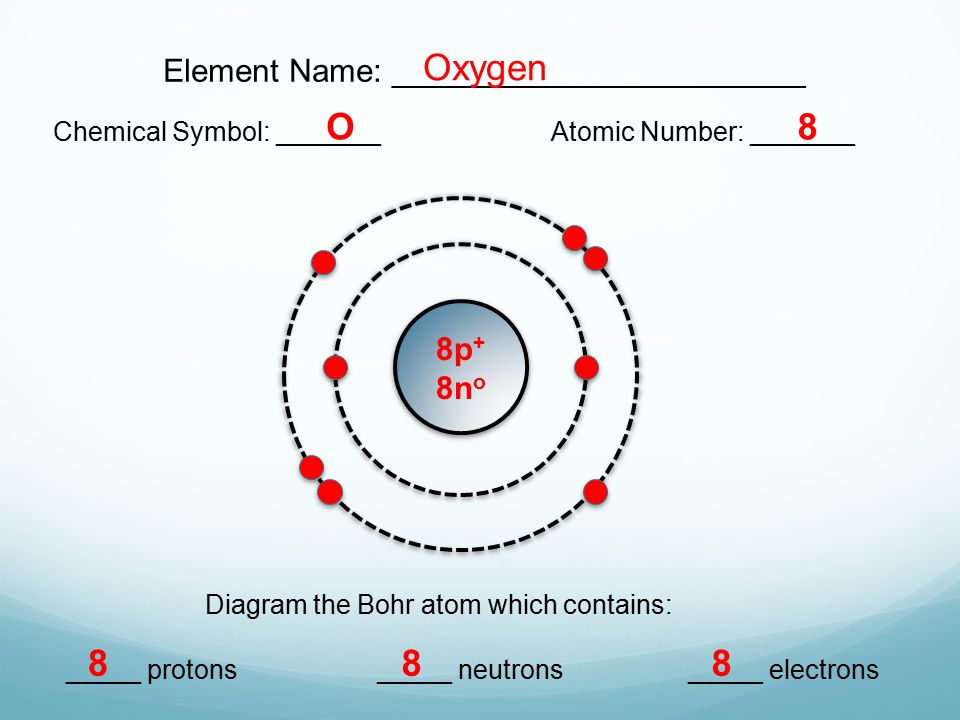Bohr model diagrams lesson 31 extension ppt video online download 16 oxygen ccuart Gallery