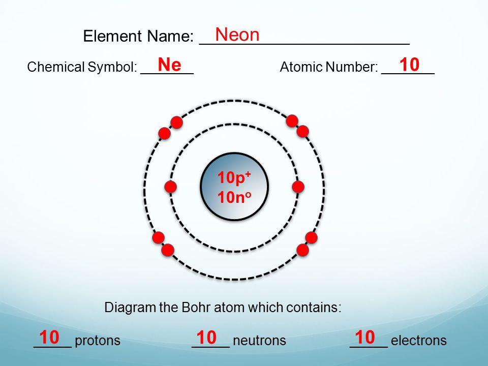 Bohr Model Diagrams Lesson 31 Extension Ppt Video Online Download