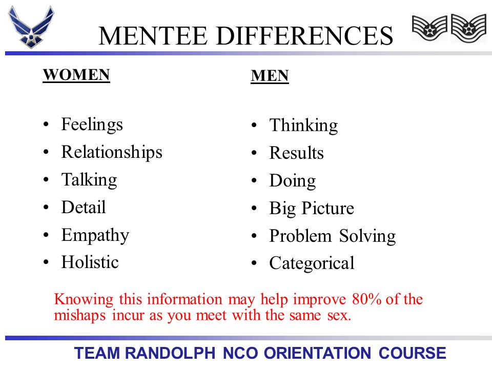 MENTEE DIFFERENCES Feelings Thinking Relationships Results Talking