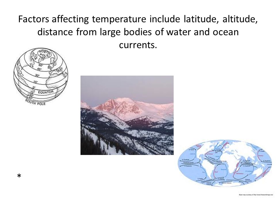 Factors affecting temperature include latitude, altitude, distance from large bodies of water and ocean currents.
