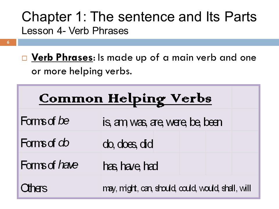 Chapter 1: The sentence and Its Parts Lesson 4- Verb Phrases