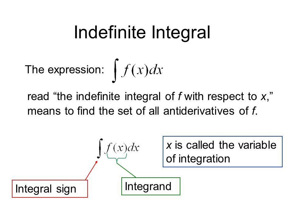 Indefinite Integral The expression: