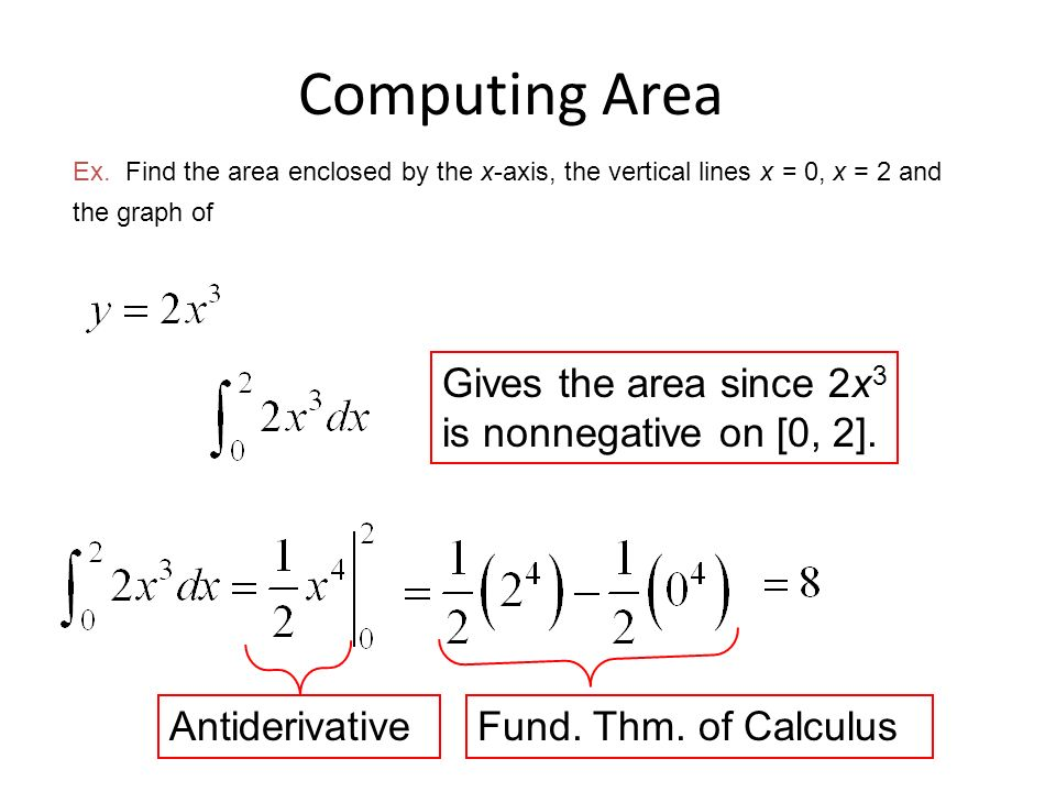 Computing Area Gives the area since 2x3 is nonnegative on [0, 2].