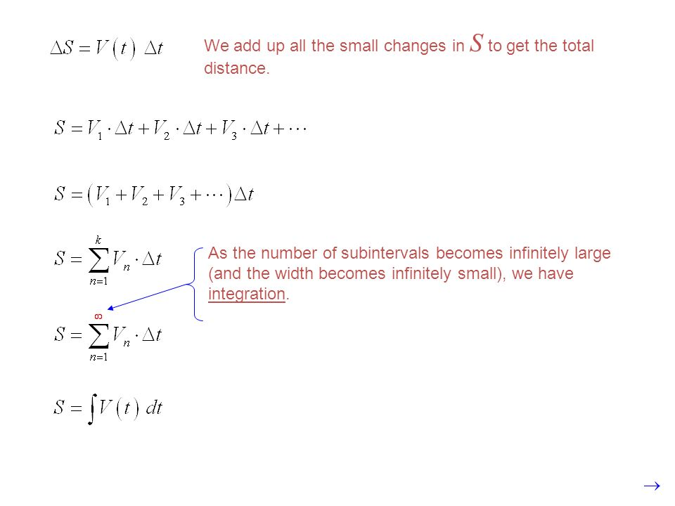 We add up all the small changes in S to get the total distance.