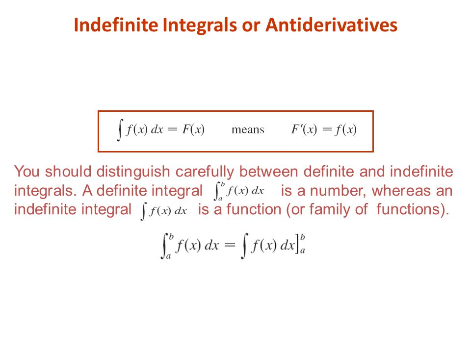 Indefinite Integrals or Antiderivatives