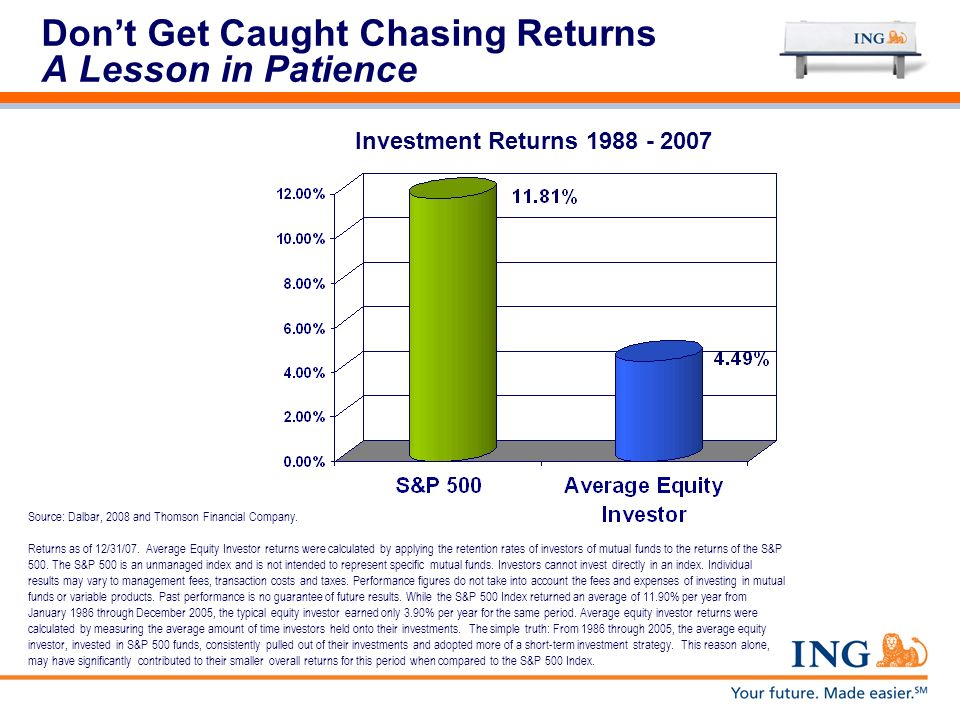 Don't Get Caught Chasing Returns A Lesson in Patience