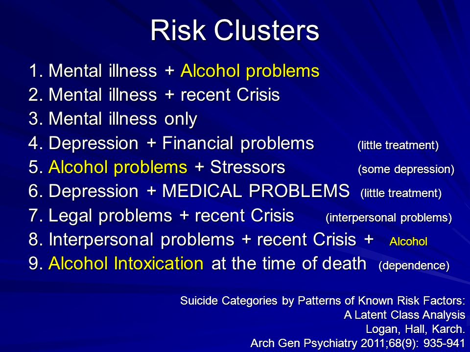 Risk Clusters 1. Mental illness + Alcohol problems