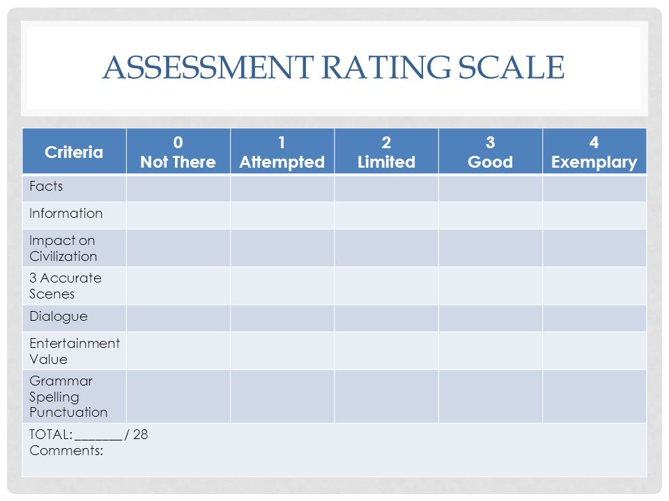 Assessment rating scale