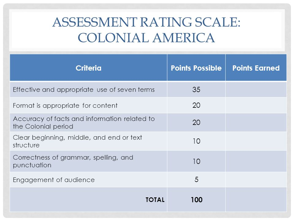 Assessment rating scale: Colonial America