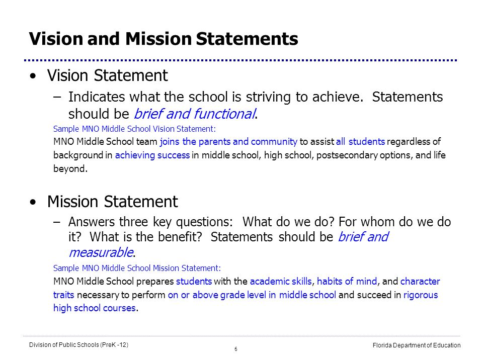 Examples of vision statements for students.