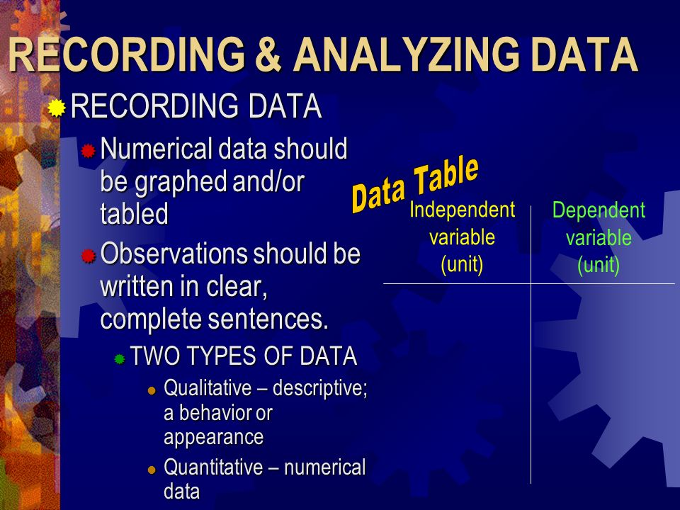 RECORDING & ANALYZING DATA