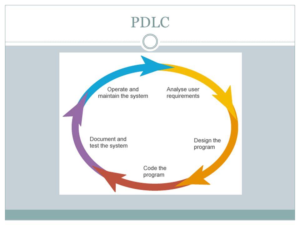 Steps of PDLC