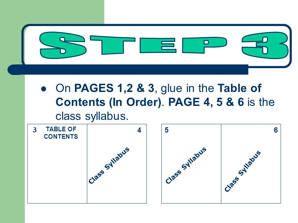 STEP 3 On PAGES 1,2 & 3, glue in the Table of Contents (In Order). PAGE 4, 5 & 6 is the class syllabus.