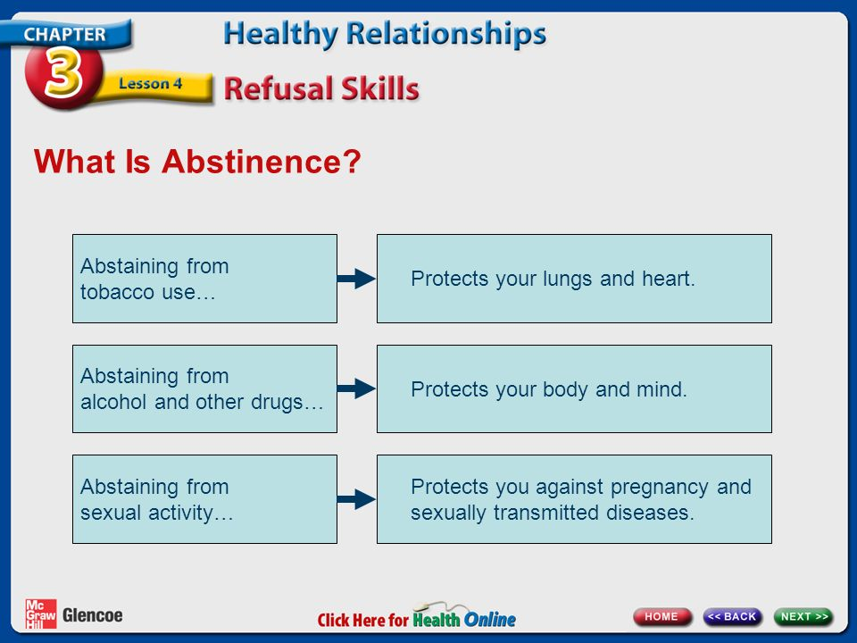 What Is Abstinence Abstaining from tobacco use…