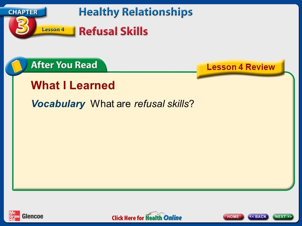 What I Learned Vocabulary What are refusal skills Lesson 4 Review