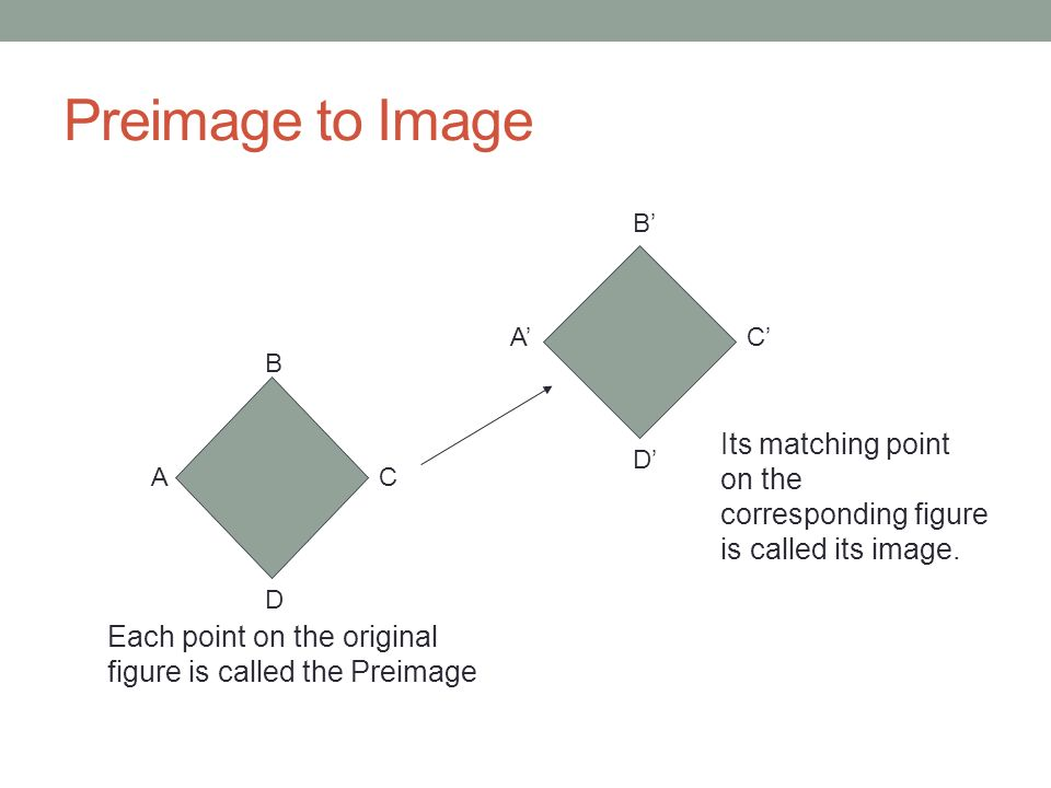 Preimage to Image B' A' C' B. Its matching point on the corresponding figure is called its image.