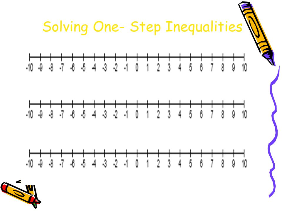 Solving One- Step Inequalities