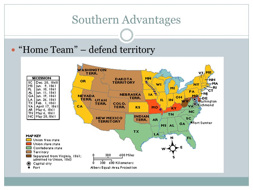 Southern Advantages Home Team – defend territory