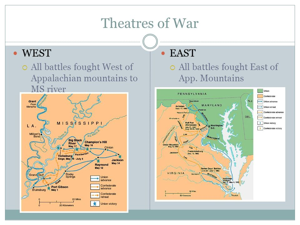 Theatres of War WEST EAST