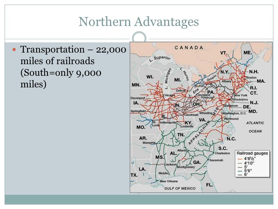 Northern Advantages Transportation – 22,000 miles of railroads (South=only 9,000 miles)