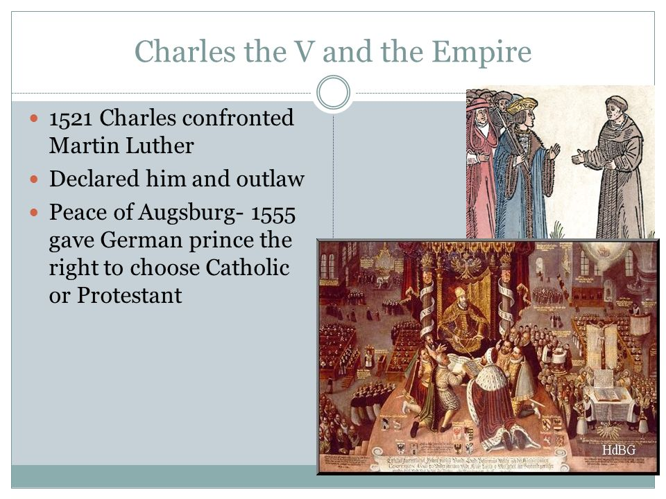 Charles the V and the Empire