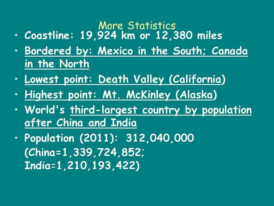 More Statistics Coastline: 19,924 km or 12,380 miles. Bordered by: Mexico in the South; Canada in the North.
