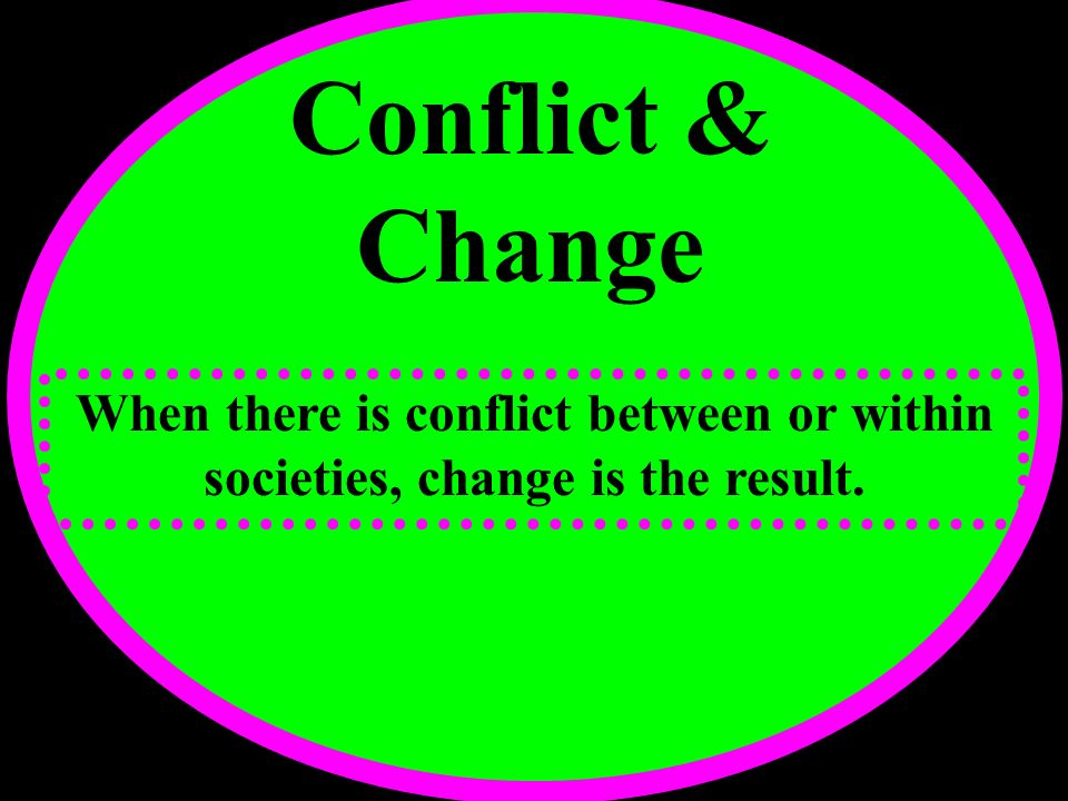 Conflict & Change When there is conflict between or within societies, change is the result. 3, 4, 5, 6, 7, 8, WH, USH, WG.