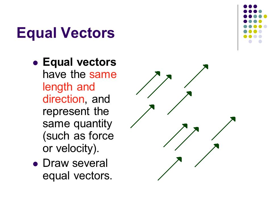 Equal Vectors Equal vectors have the same length and direction, and represent the same quantity (such as force or velocity).
