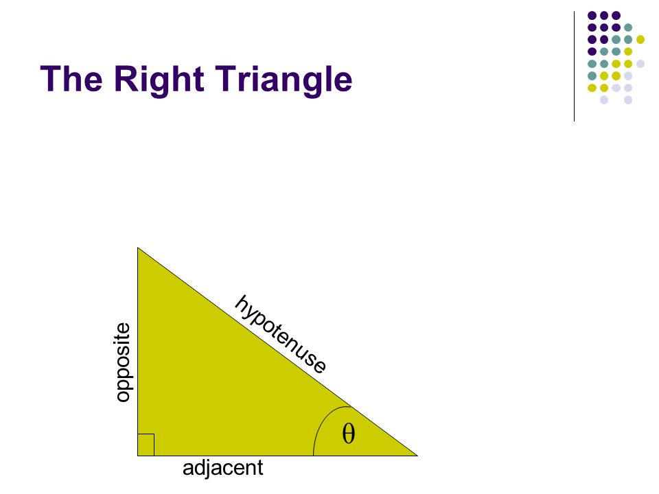 The Right Triangle hypotenuse opposite θ adjacent