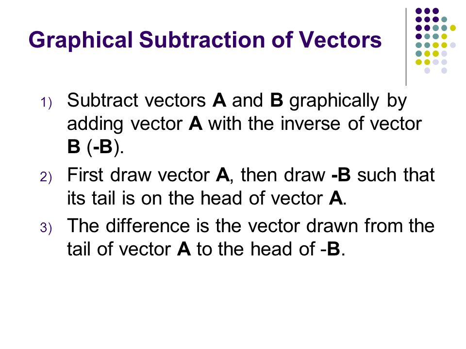 Graphical Subtraction of Vectors