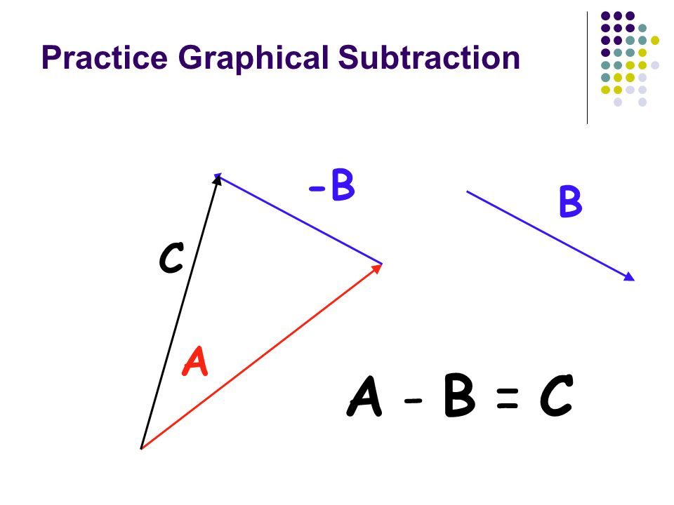 Practice Graphical Subtraction