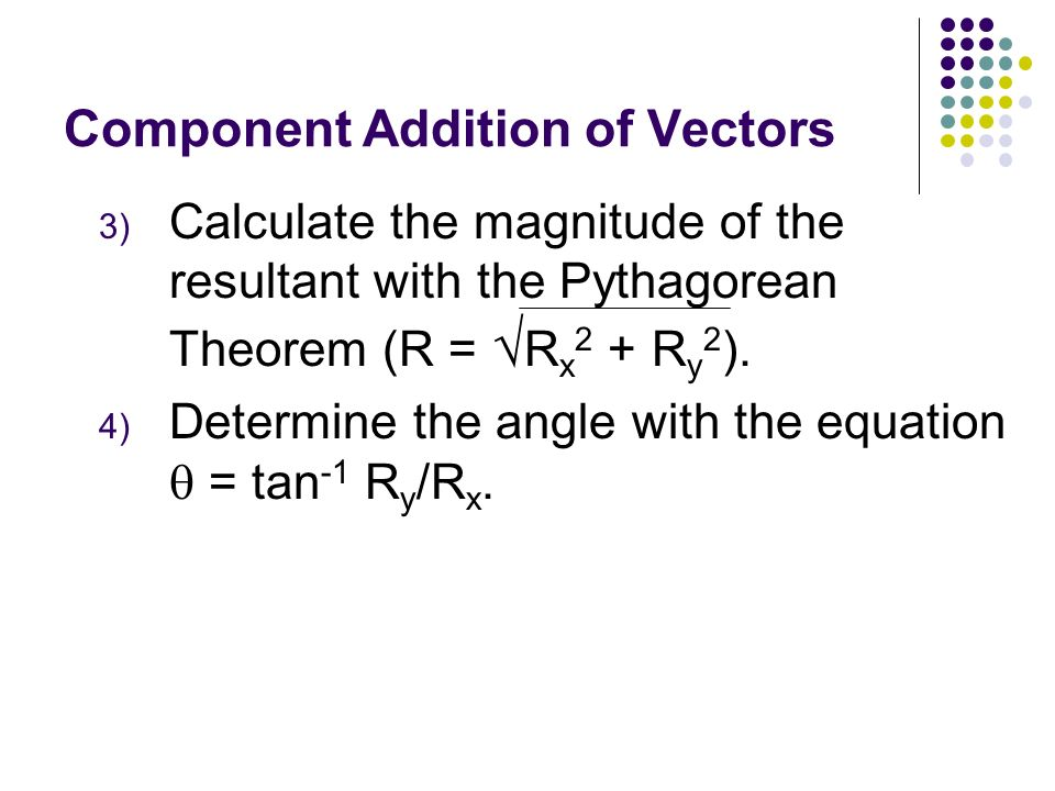 Component Addition of Vectors