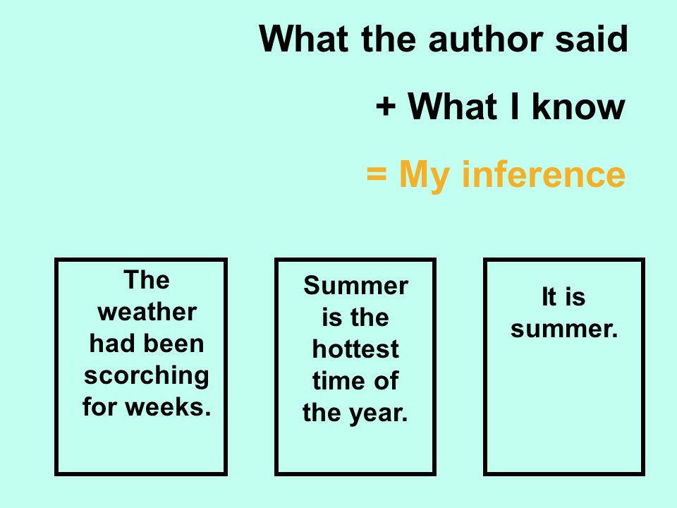 What the author said + What I know = My inference