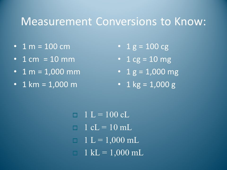 Measurement Conversions to Know: