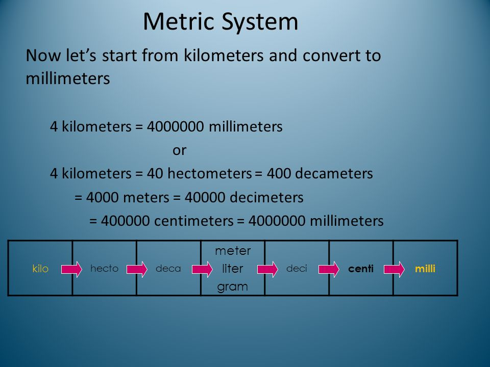 Metric System Now let's start from kilometers and convert to millimeters. 4 kilometers = 4000000 millimeters.