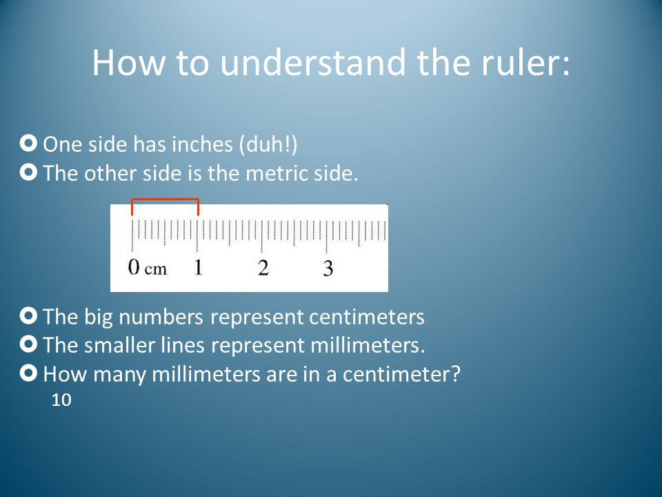 How to understand the ruler: