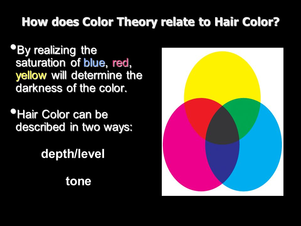 Color Customization The Aveda Difference Ppt Video Online Download