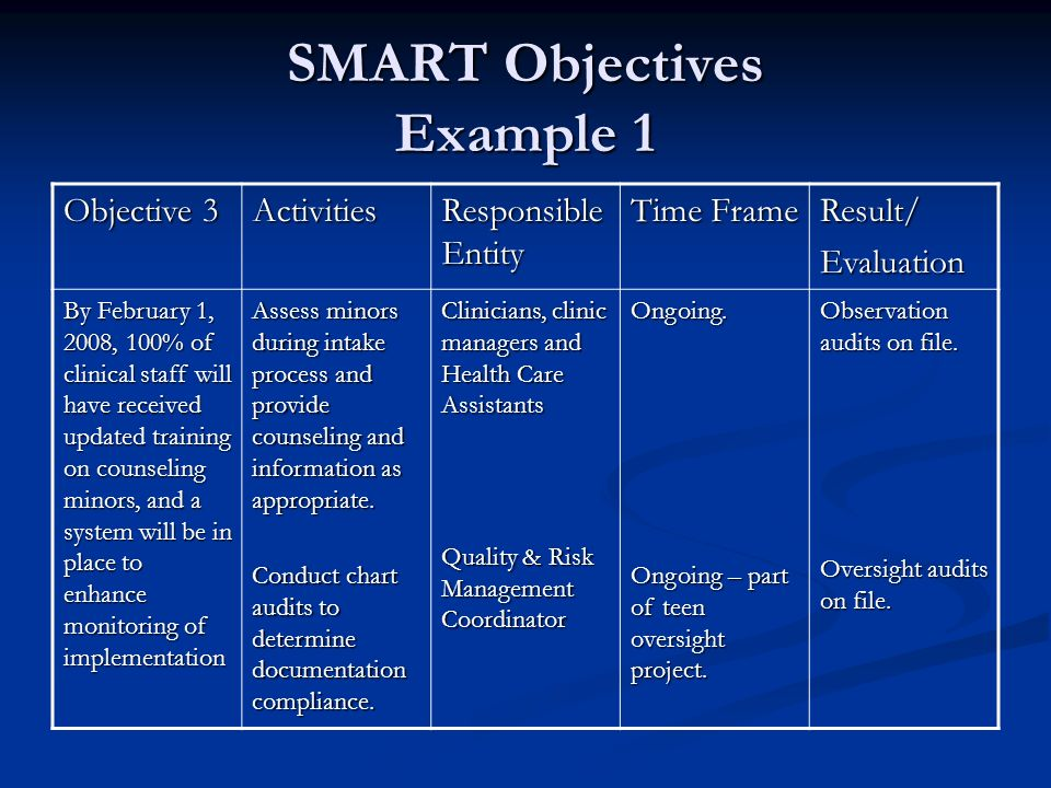 Title X Objectives How Writing Measurable Objectives Helps
