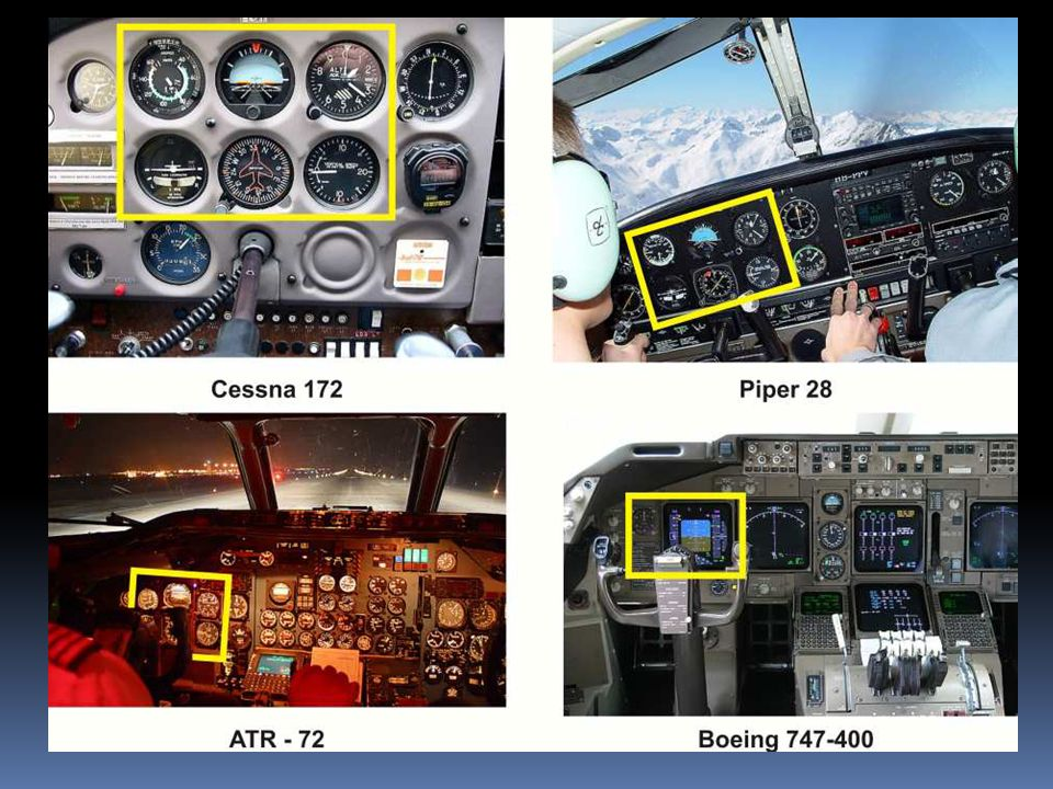 Lecture 6: Flight Instruments - ppt video online download