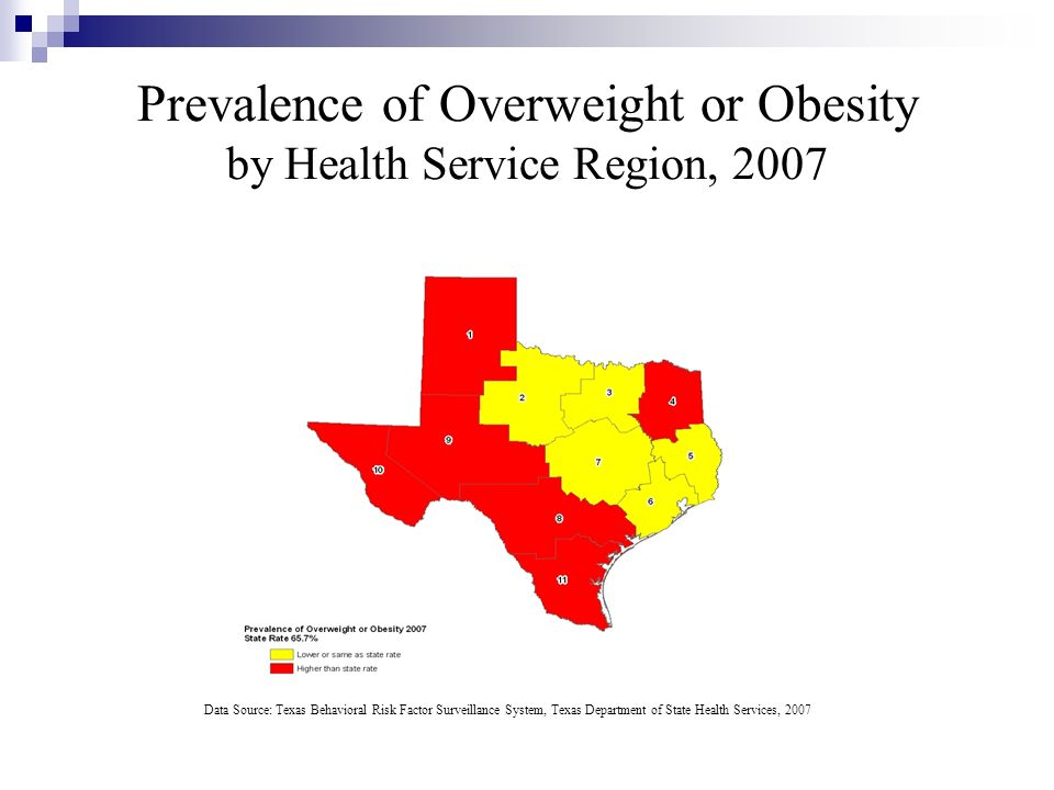 Prevalence of Overweight or Obesity by Health Service Region, 2007