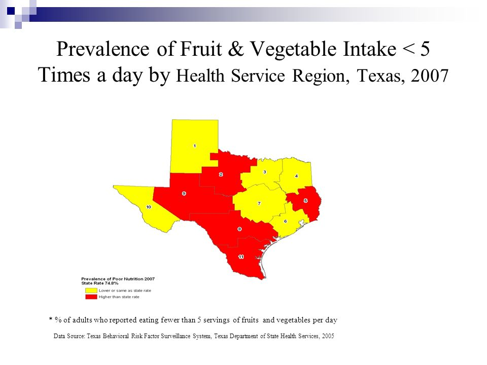 Prevalence of Fruit & Vegetable Intake < 5 Times a day by Health Service Region, Texas, 2007