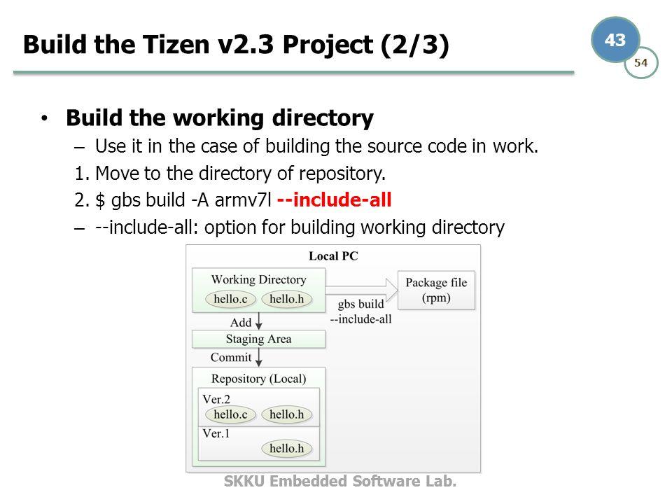 Development Environment and Tizen v2 3 Platform Build - ppt