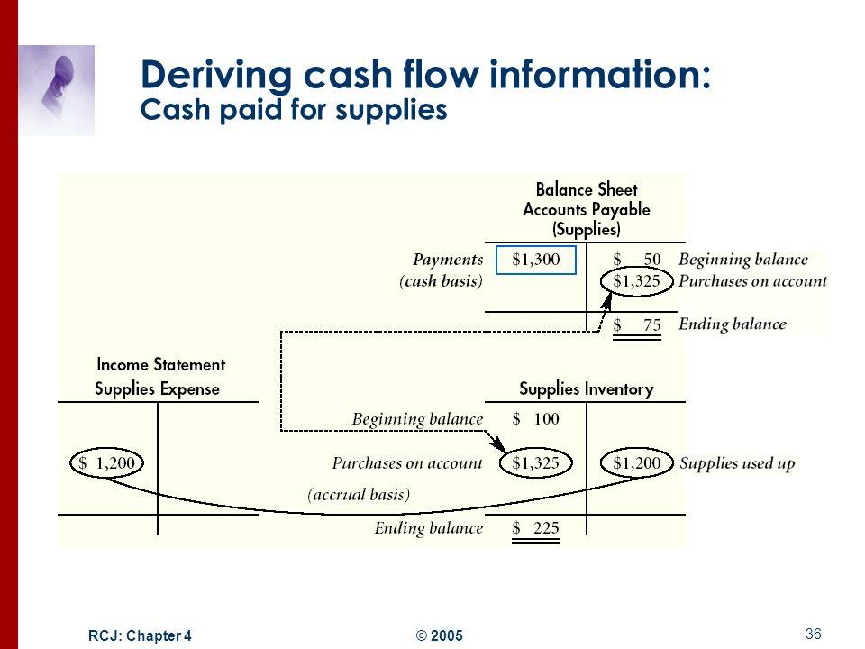 36 deriving cash flow information cash paid for supplies