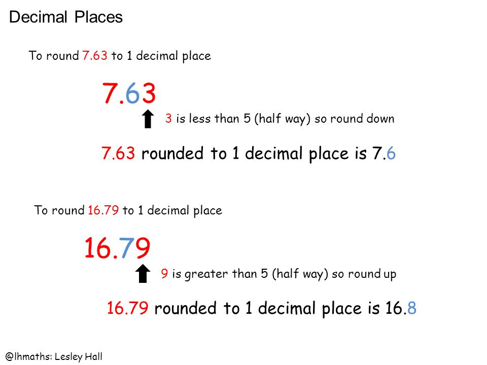 Rounding to 1 decimal place – variation theory.