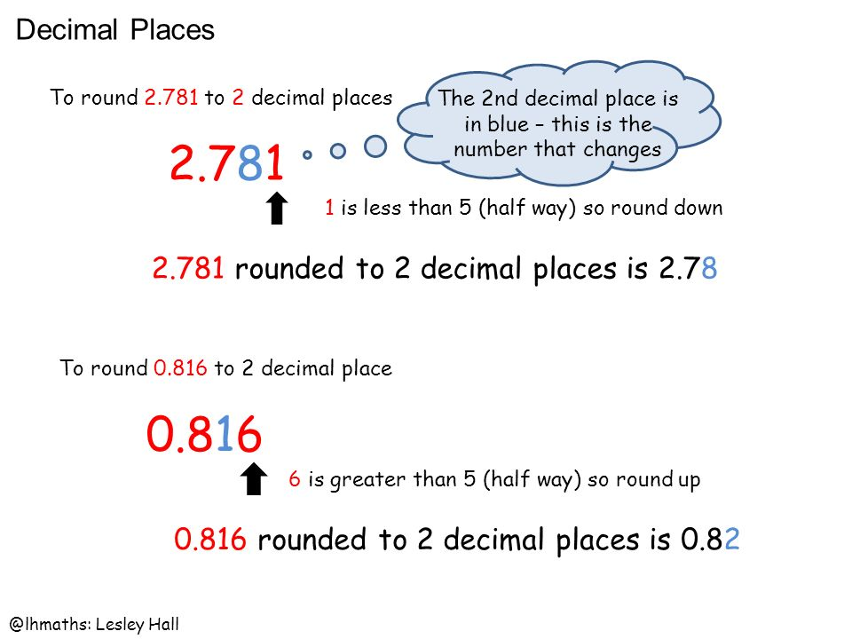 Rounding to 1, 2 and 3 decimal places – variation theory.