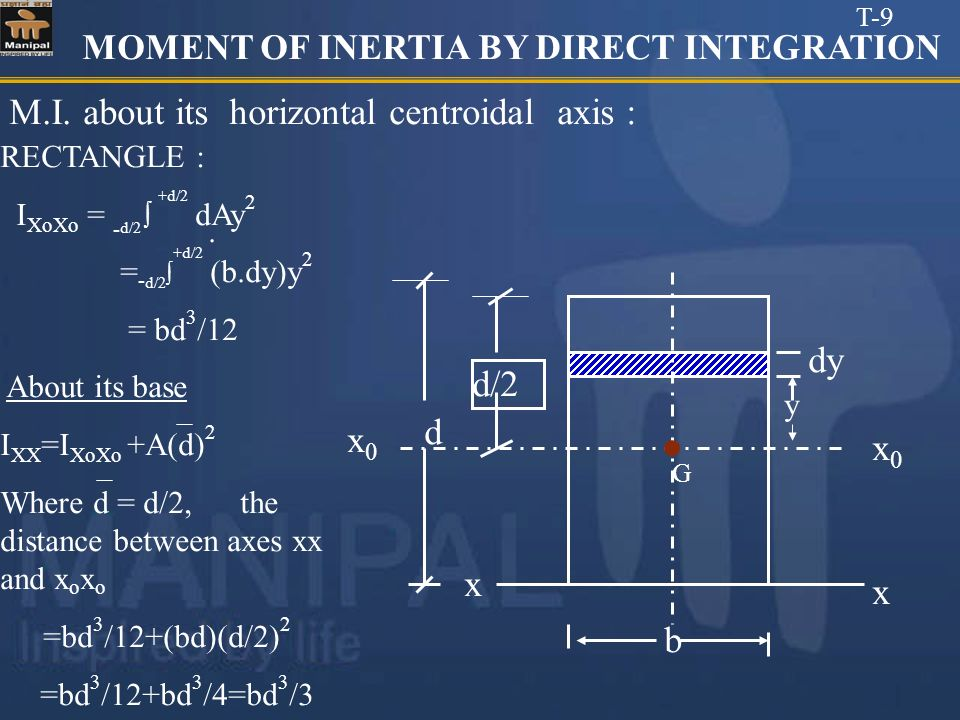Moment Of Inertia Moment Of Inertia Ppt Video Online Download
